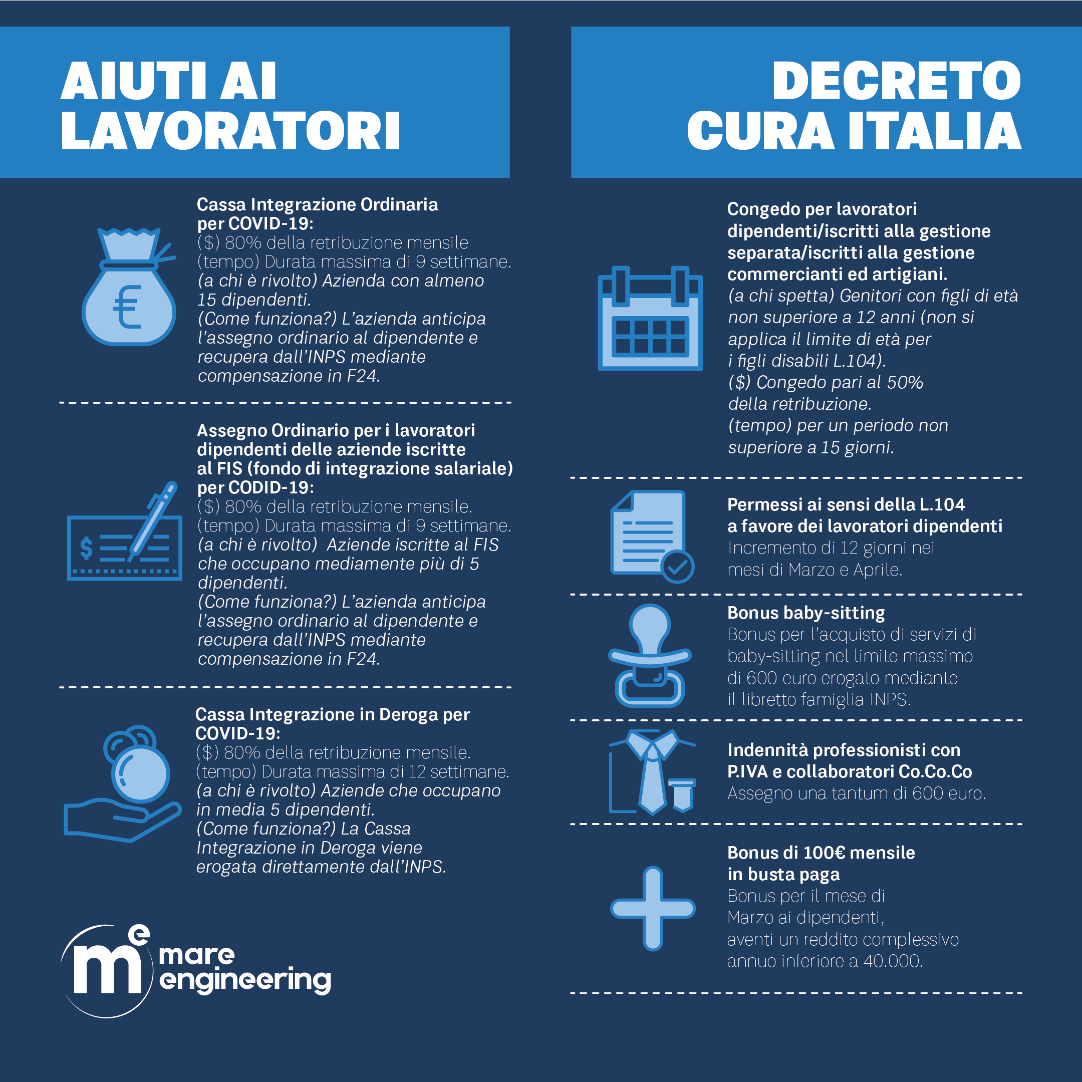 Decreto Cura Italia Aiuti ai lavoratori